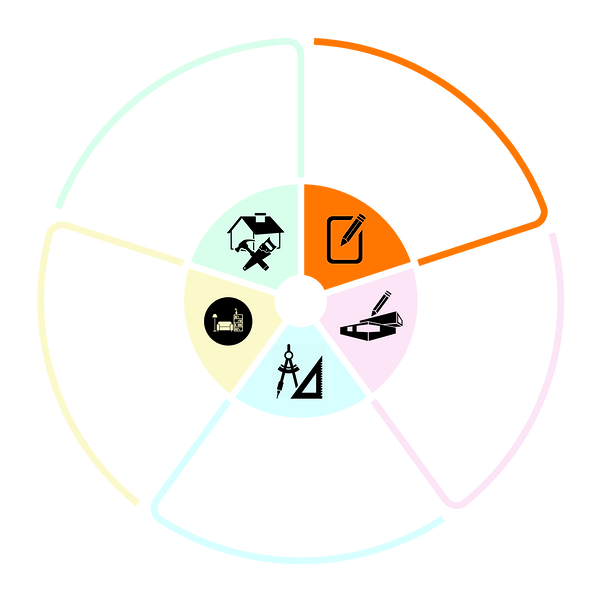 Wheel Diagram Stage 1.png