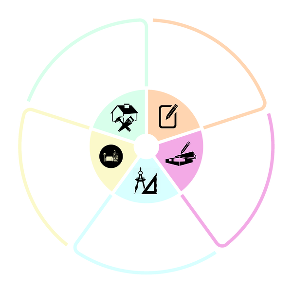 Wheel Diagram Stage 2.png
