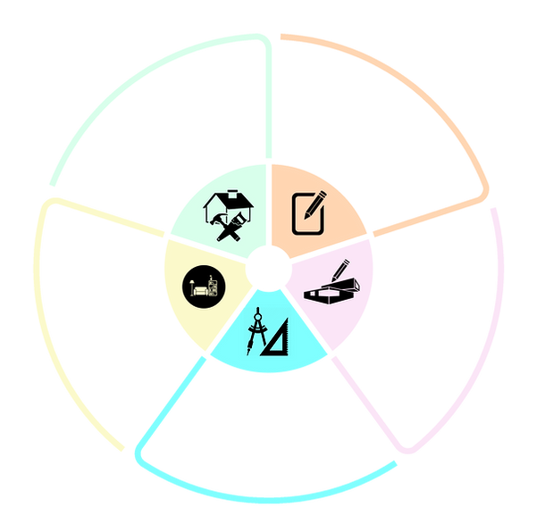 Wheel Diagram Stage 3.png