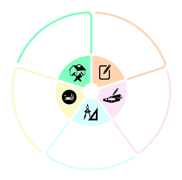 Wheel Diagram Stage 5.png