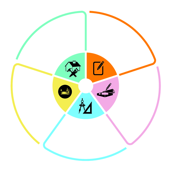 Wheel Diagram Complete 1.png
