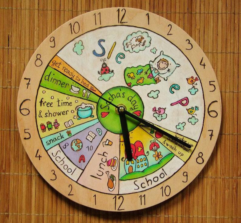 https://www.etsy.com/listing/224434478/your-kids-24-h-daily-clock-daily-routine?ga_order=most_relevant&ga_search_type=all&ga_view_type=gallery&ga_search_query=24+hour+clock+kids&ref=sr_gallery_1