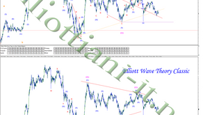 Modern Elliott Wave Theory vs Elliott Wave Theory