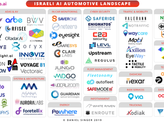 SafeMode featured at the Mobility AI landscape