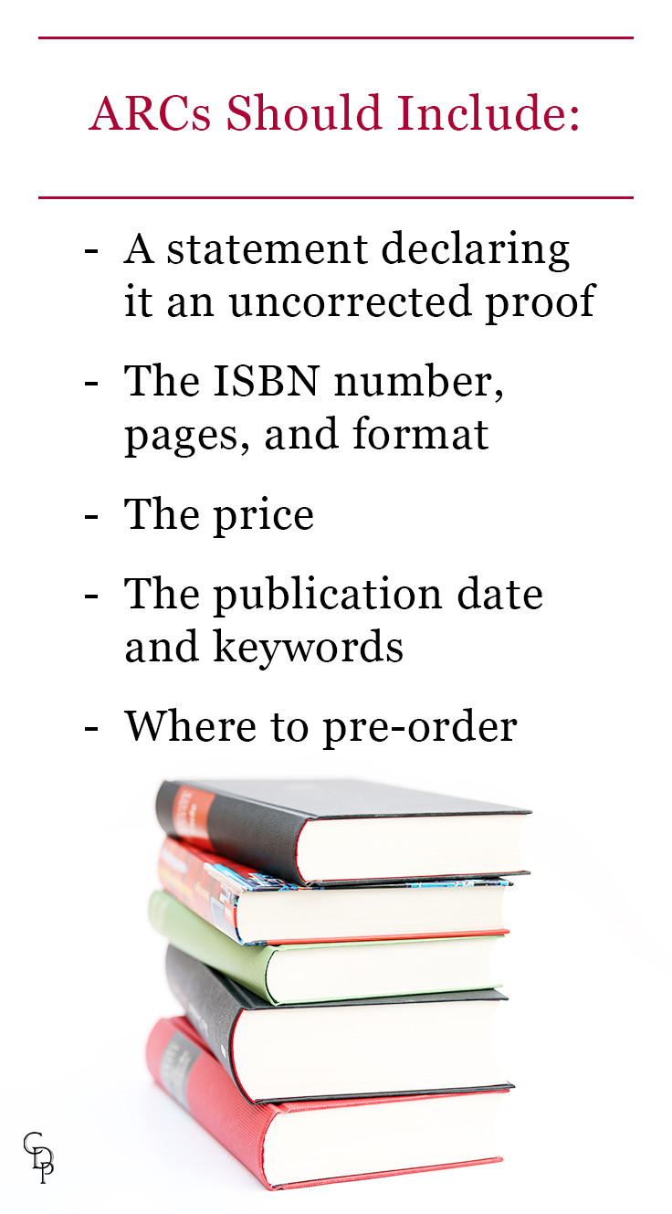 ARCs Should Include: A statement declaring it an uncorrected proof.  The ISBN number, pages, and format.  The price.  The publication date and keywords.  Where to pre-order.