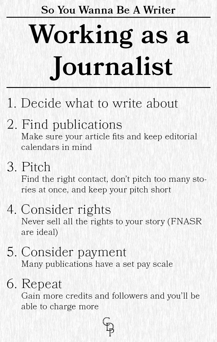 Working as a journalist: 1. Decide what to write about 2. Find publications Make sure your article fits and keep editorial calendars in mind 3. Pitch Find the right contact, don't pitch too many stories at once, and keep your pitch short 4. Consider rights Never sell all the rights to your story (FNASR are ideal) 5. Consider payment Many publications have a set pay scale 6. Repeat Gain more credits and followers and you'll be able to charge more