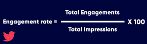 Twitter engagement rate formula. How to work out engagement rate. Total engagements divided by total impressions, times by 100.