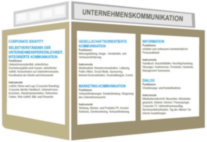 Unternehmenskommunikation Hilfiker