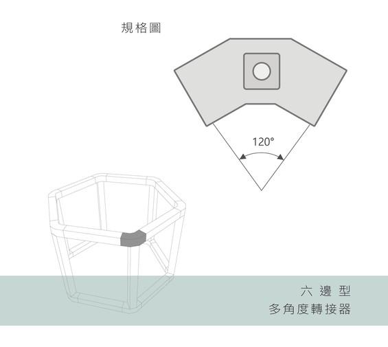 多邊形轉接器規格圖-六邊型