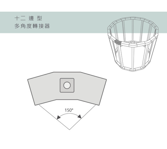 多邊形轉接器規格圖-十二邊型