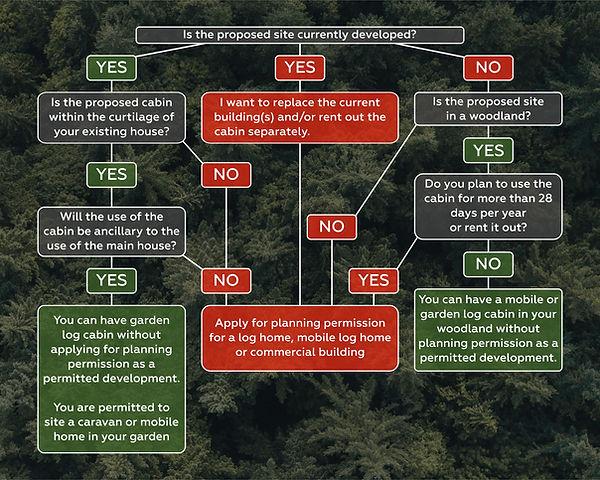 planning diagram_3062x2450px_tree bg.jpe