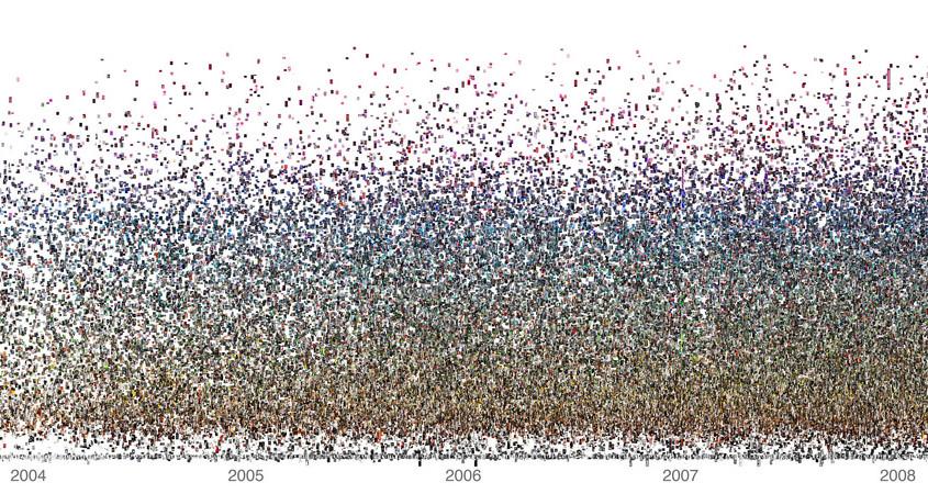 Digital Art in deviantArt