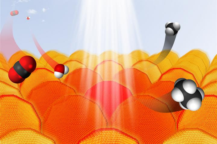 Under the right conditions, gold nanoparticles absorb light and transfer electrons to other reactants. This process can be used to convert CO2 and water into hydrocarbons. In the graphic, carbon atoms are black, oxygen atoms are red and hydrogen atoms are white.  @ Sungju Yu/Jain Lab/University of Illinois