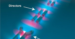 New nanoantennas to improve ultra-fast wireless connections