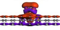 Graphene-adsorbate van der Waals bonding memory inspires 'smart' graphene sensors