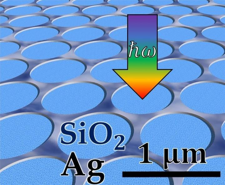 The researchers used an approach called colloidal lithography to create a silver nanopattern that conducts electricity while letting light through the holes. The new transparent electrode films could be useful for solar cells as well as flexible displays and touch screens. @ Jes Linnet, University of Southern Denmark