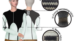 That new yarn? Wearable, washable textile devices are possible with MXene-coated yarns