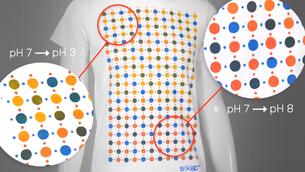 New smart fabrics from bioactive inks monitor body and environment by changing color