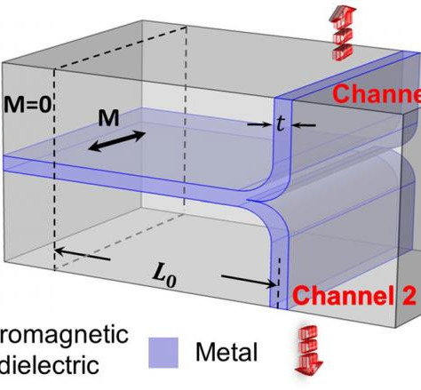 Concepts for new switchable plasmonic nanodevices: A magneto-plasmonic nanoscale router and a high-c