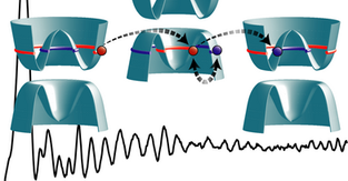 A new path for electron optics in solid-state systems