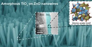 Optimizing the growth of coatings on nanowire catalysts