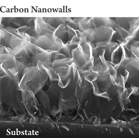 Scientists find a way to increase the capacity of energy sources for portable electronics
