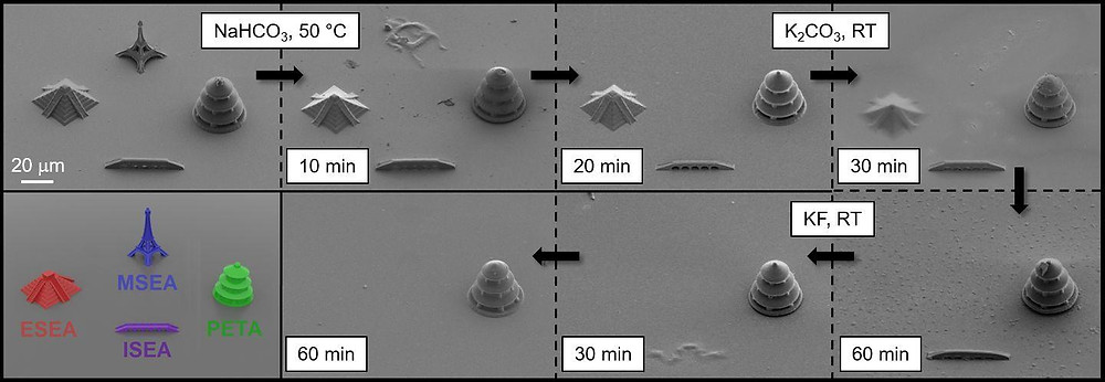 These are three-dimensional microstructures made of various cleavable photoresists. The scanning electron microscopies show the selective degradation of the structures (scaling 20 μm).  @ Nature Communications
