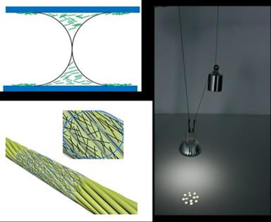 A simple, scalable and low-cost capillary-driven self-assembly method has been developed to prepare conductive fibers with uniform morphology, high conductivity and good mechanical strength. By coating highly conductive and flexible silver nanowires on the surfaces of yarn and PDMS fibers, high-performance fiber-shaped flexible and stretchable conductors are fabricated, which have great potential for application in wearable devices. @ Author