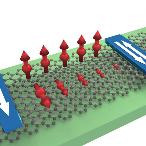 Graphene bilayer provides efficient transport and control of spins