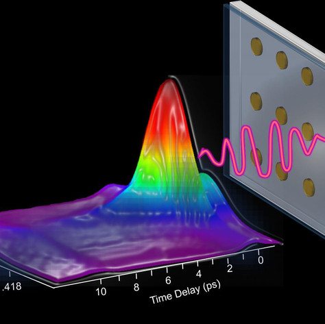 Ultrafast laser pulse created by golden nanoparticles
