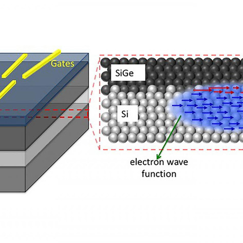 Silicon provides means to control quantum bits for faster algorithms
