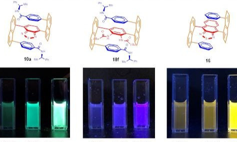 New 3D chirality discovered and synthetically assembled