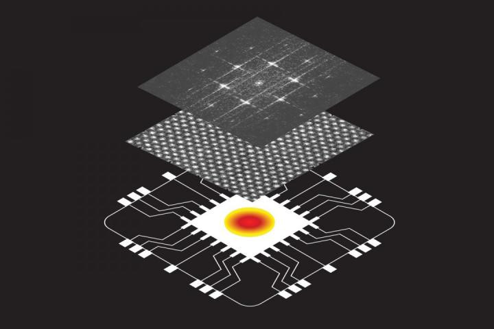 Illustration showing a schematic of a computer chip with a hotspot (bottom); an electron microscope image of defect-free boron arsenide (middle); and an image showing electron diffraction patterns in boron arsenide.  @ Hu Research Lab / UCLA Samueli