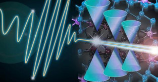 New discovery helps close the gap towards optically controlled quantum computation