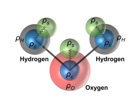 Water molecule @ Naserifar and Goddard