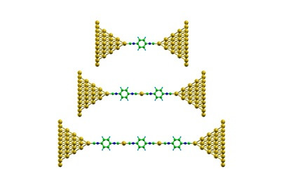 Chains of 1,4-benzenediisocyanate are formed between nanometer-thin gold tips, alternating with individual gold atoms. @ Nature Communications