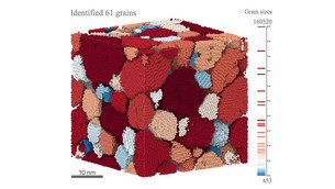 Capturing 3D microstructures in real time