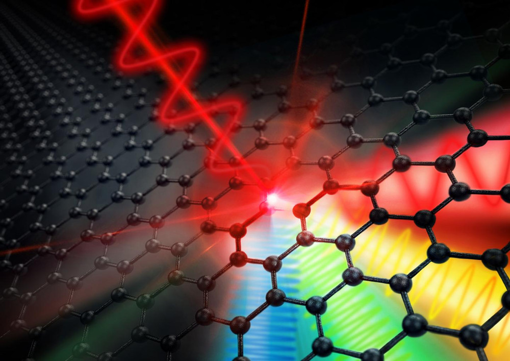 Graphene converts electronic signals with frequencies in the gigahertz range extremely efficiently into signals with several times higher frequency. @ Juniks/HZDR