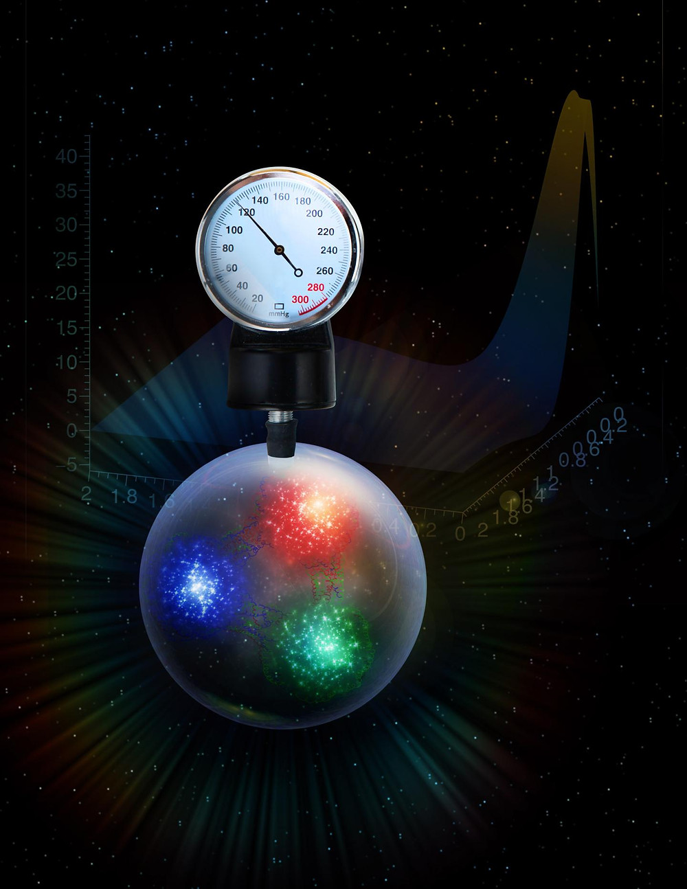 Nuclear physicists have found that the proton's building blocks, the quarks, are subjected to a pressure of 100 decillion Pascal (1035) near the center of a proton, which is about 10 times greater than the pressure in the heart of a neutron star.  @ DOE's Jefferson Lab