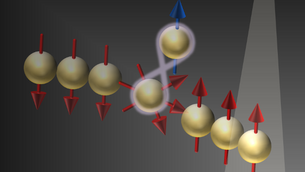 Scientists succeed in measuring electron spin qubit without demolishing it