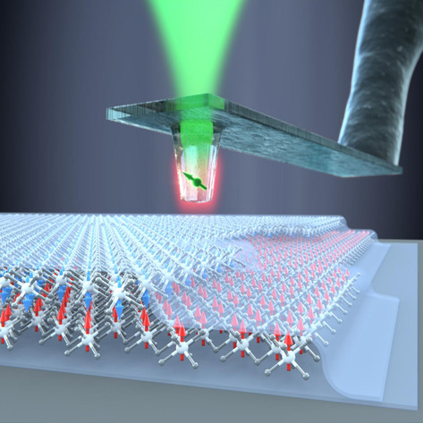 Unprecedented insight into two-dimensional magnets using diamond quantum sensors