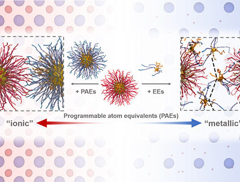 Electron-behaving nanoparticles rock current understanding of matter