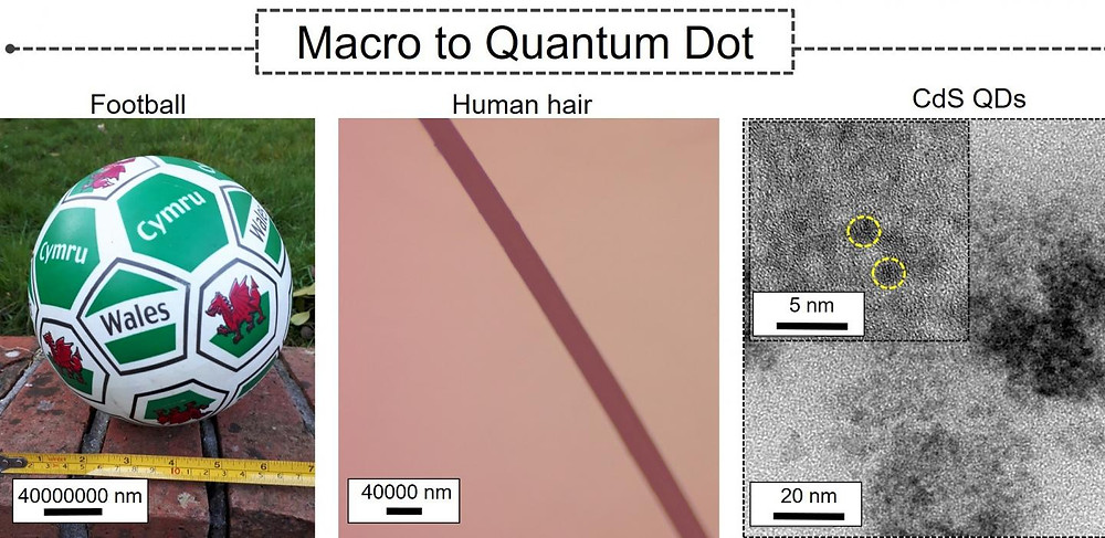 This image shows a size comparison in nanometres of a football, human hair and quantum dots, which are less than 10 nanometres. @ S Pitchaimuthu, Swansea University