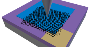 Cascade sets the stage for superconductivity in magic-angle twisted bilayer graphene