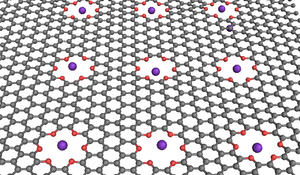 NIST researchers simulated computer logic operations in a saline solution with a graphene membrane (grey) containing oxygen-lined pores (red) that can trap potassium ions (purple) under certain electrical conditions. @ NIST