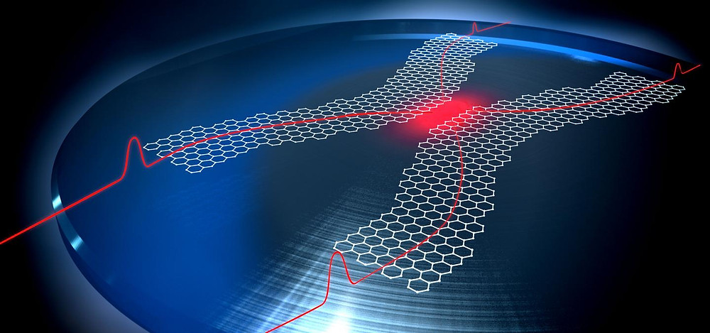 Schematic of a graphene-based two-photon gate. @ University of Vienna, created by Thomas Rögelsperger