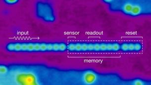Dutch scientists build a sensor composed of 11 atoms