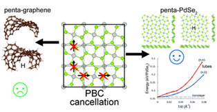 Scientists devise a way to determine the viability of predicted 2D materials