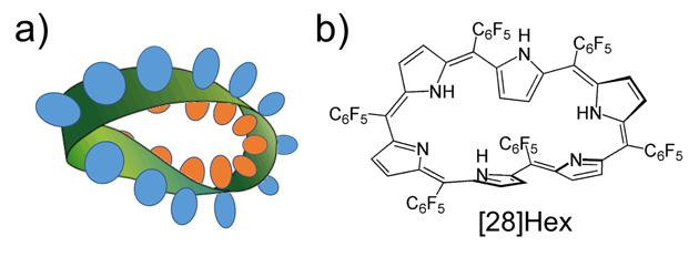 Figure 1. a) The pi-electron orbit and Mobius loop in 4n organic compounds with Mobius aromatic properties. b) Structure of the ring-shaped molecule ([28] hexaphyrin) which displays stability because of its Mobius aromatic properties (n=7) in its ground state. @ Kobe University
