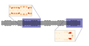 Electron correlations in carbon nanostructures